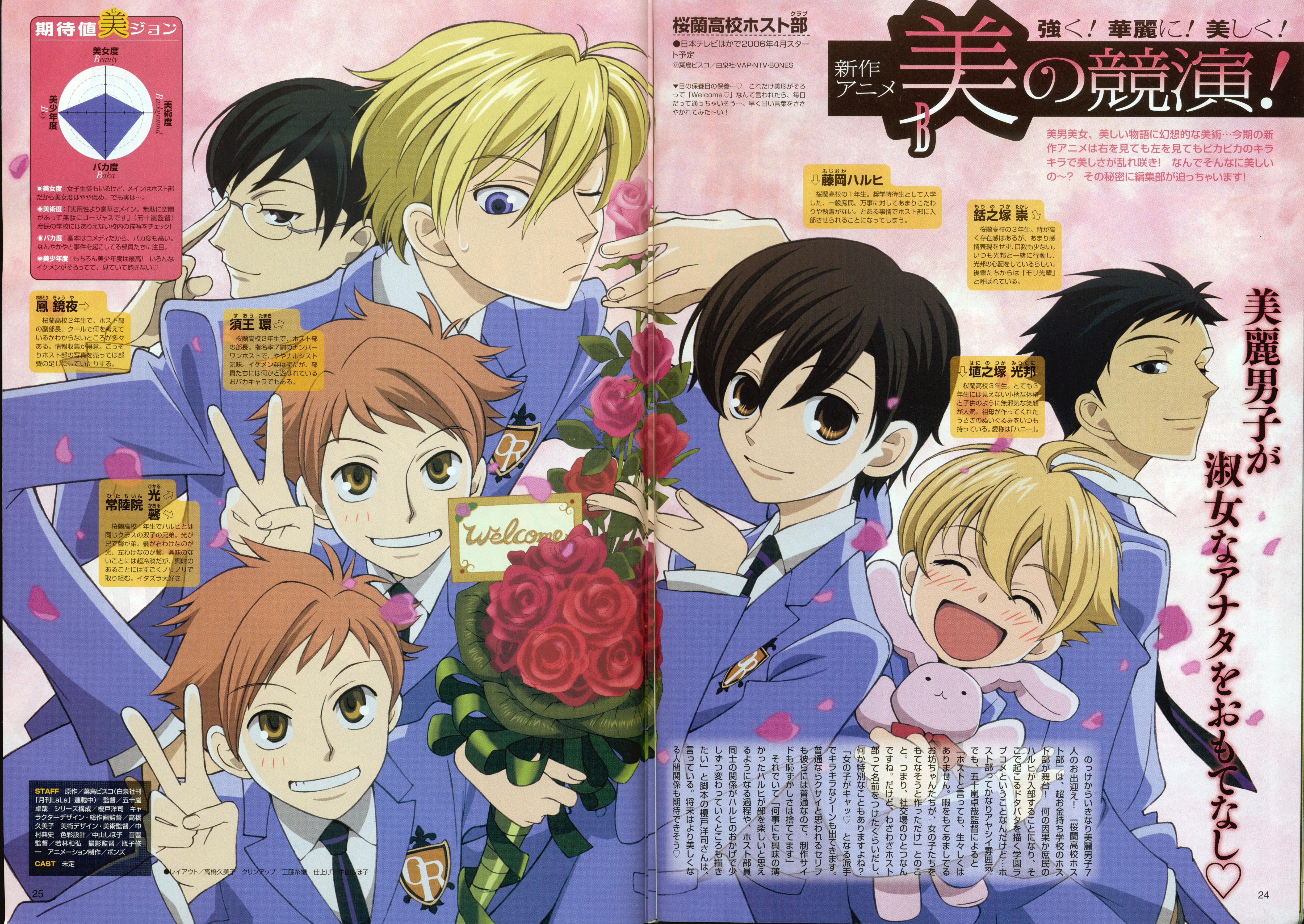 Ouran highschool host club characters profiles
